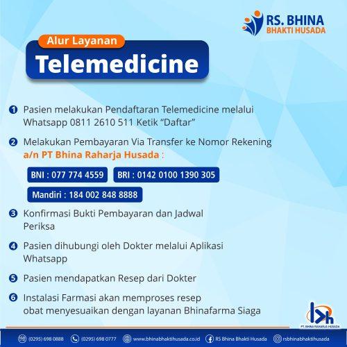 Telemedicine 2