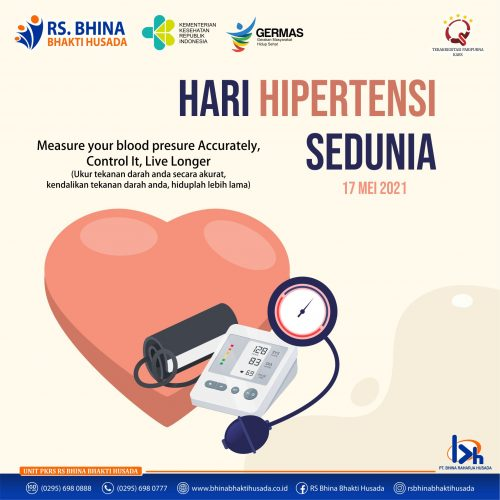 hari hipertensia